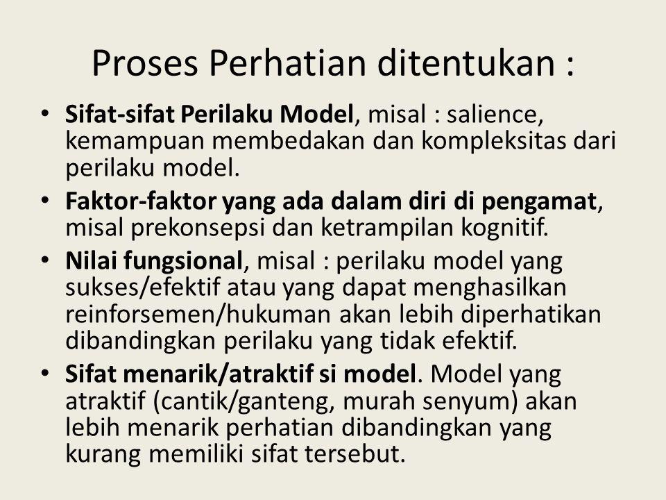 Proses Perhatian ditentukan :