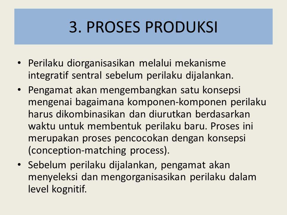 3. PROSES PRODUKSI Perilaku diorganisasikan melalui mekanisme integratif sentral sebelum perilaku dijalankan.