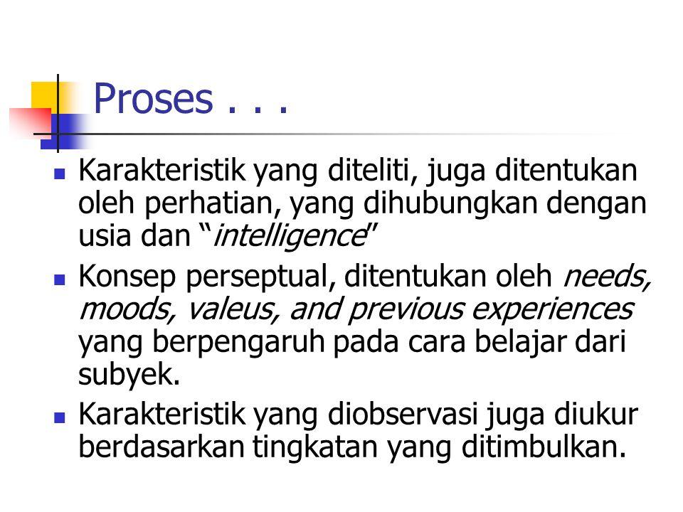 Proses . . . Karakteristik yang diteliti, juga ditentukan oleh perhatian, yang dihubungkan dengan usia dan intelligence