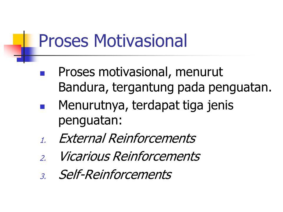 Proses Motivasional Proses motivasional, menurut Bandura, tergantung pada penguatan. Menurutnya, terdapat tiga jenis penguatan: