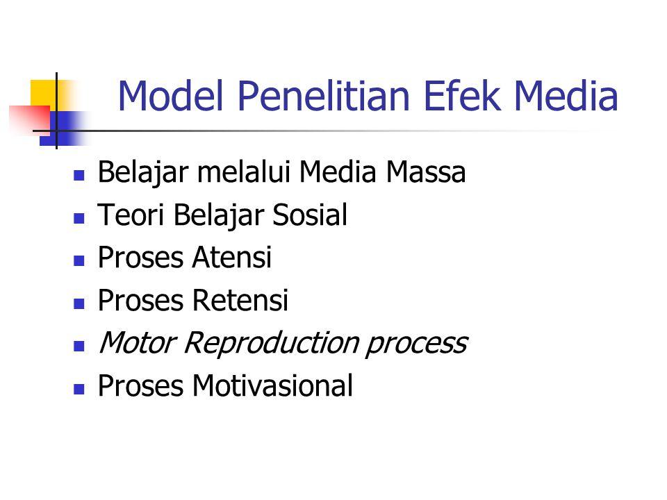 Model Penelitian Efek Media
