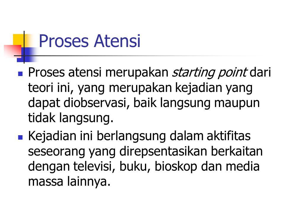 Proses Atensi