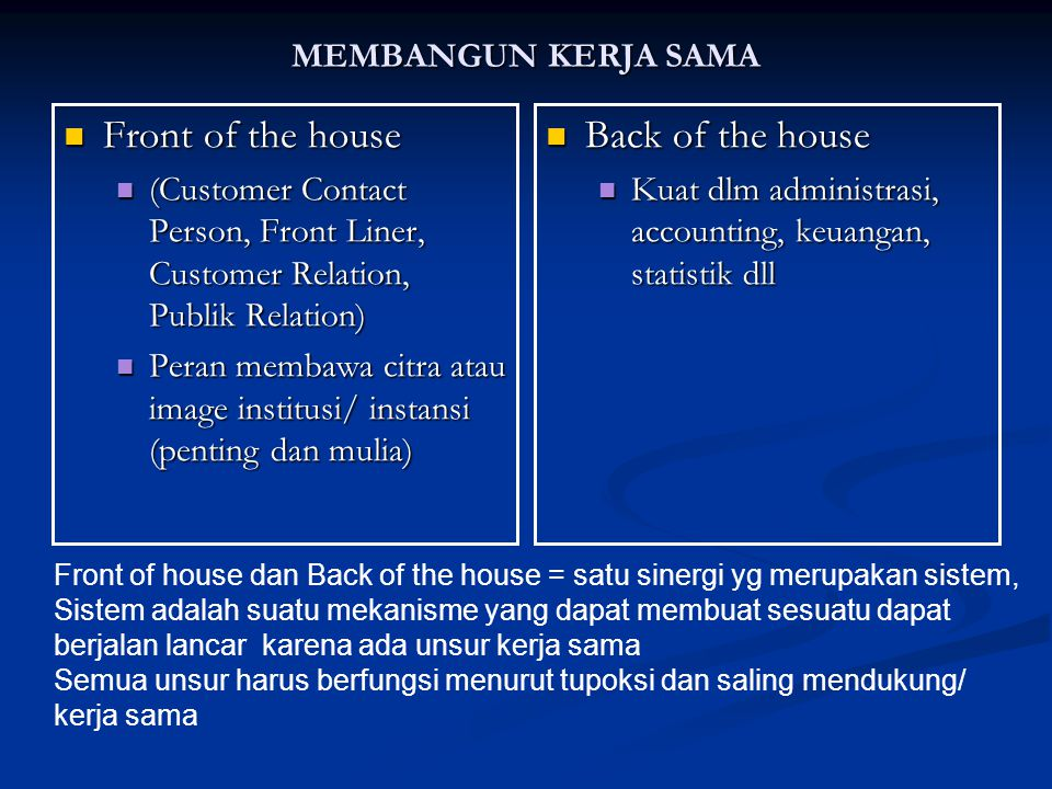 Front of the house Back of the house MEMBANGUN KERJA SAMA