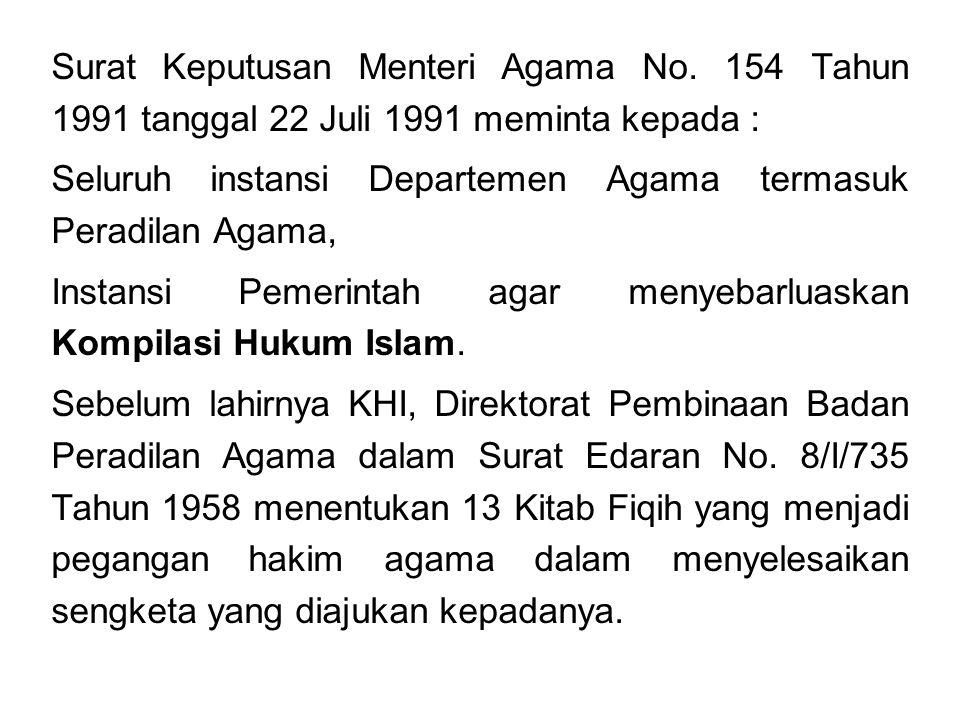 Surat Keputusan Menteri Agama No