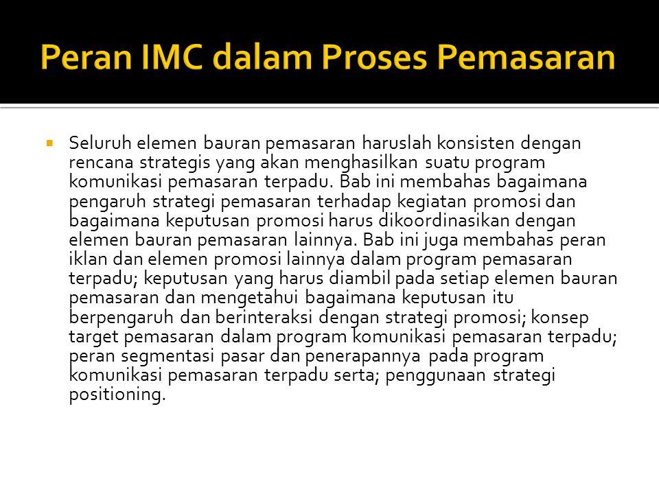 Peran IMC dalam Proses Pemasaran