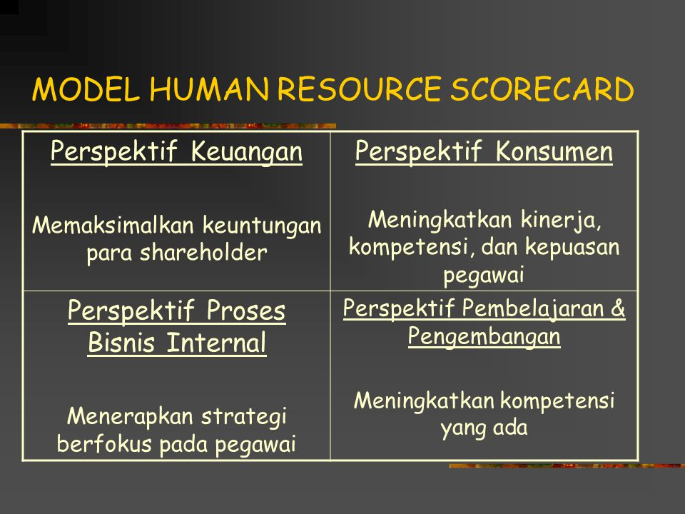 MODEL HUMAN RESOURCE SCORECARD