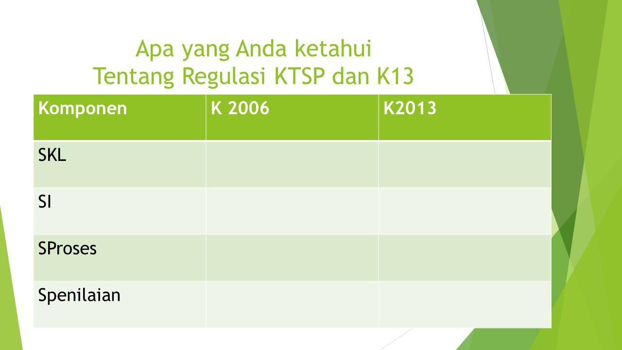 Apa yang Anda ketahui Tentang Regulasi KTSP dan K13