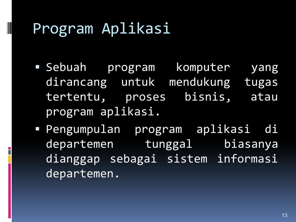 Program Aplikasi Sebuah program komputer yang dirancang untuk mendukung tugas tertentu, proses bisnis, atau program aplikasi.