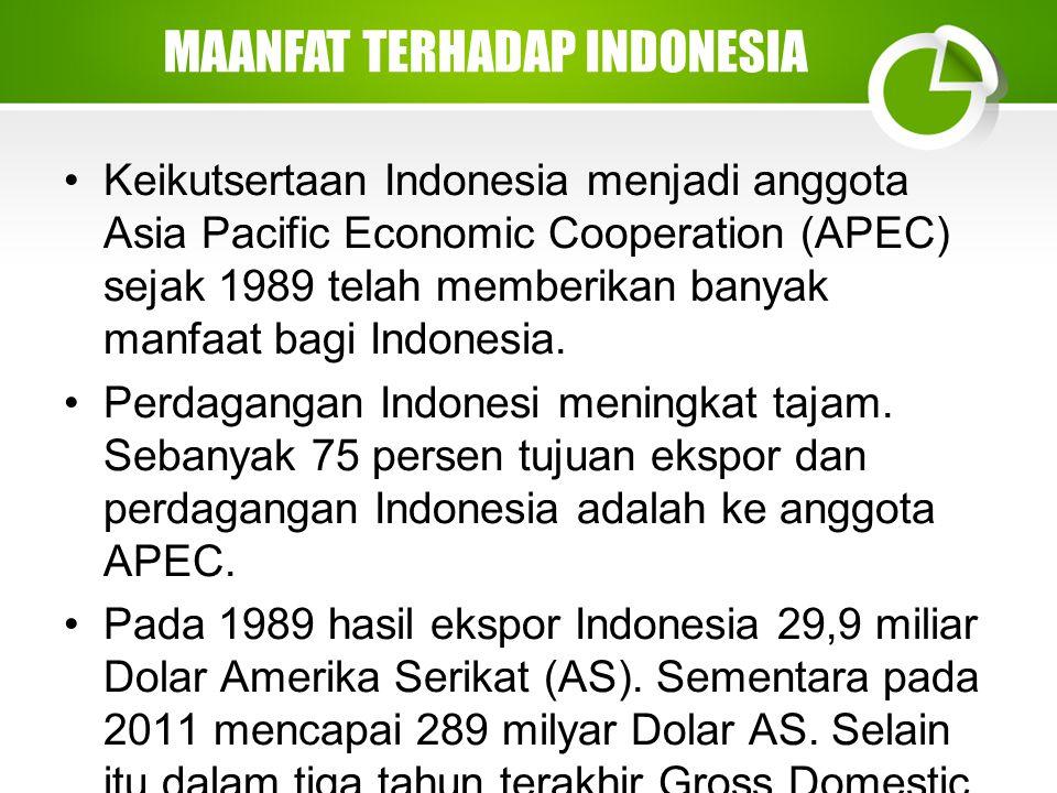 MAANFAT TERHADAP INDONESIA