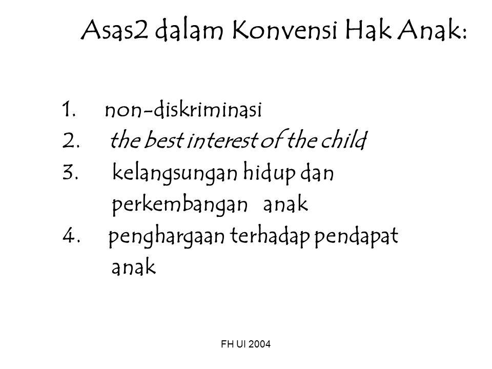 Asas2 dalam Konvensi Hak Anak: