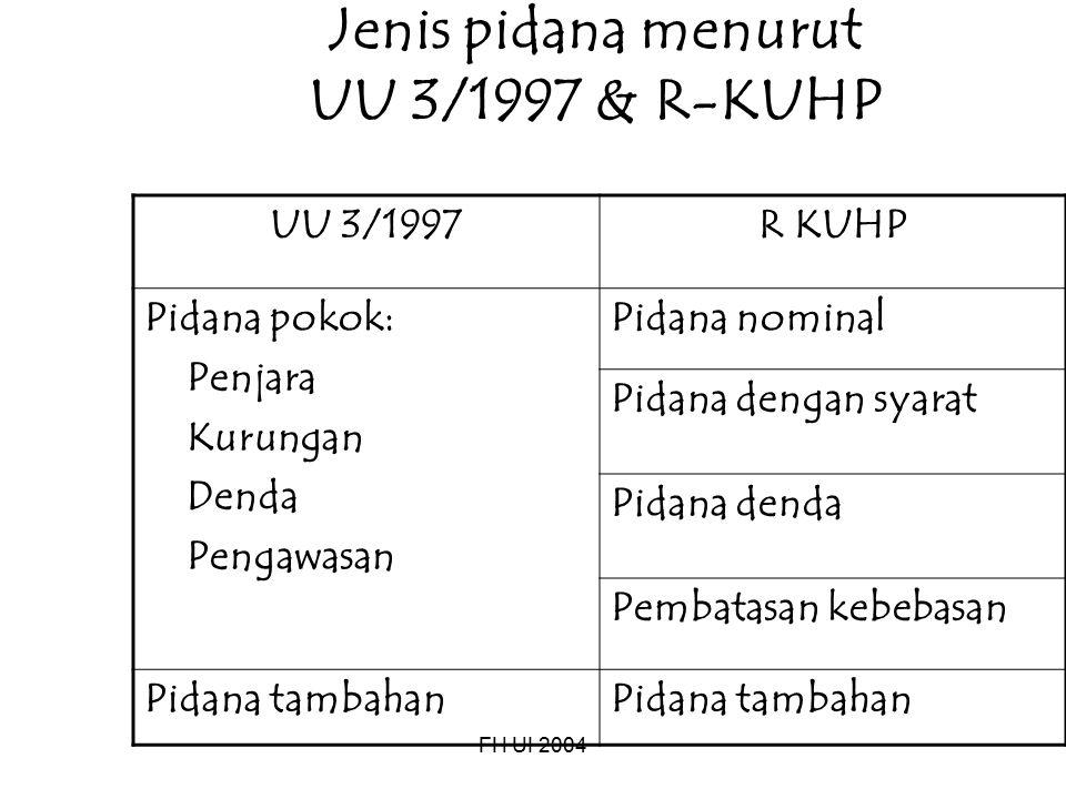 Jenis pidana menurut UU 3/1997 & R-KUHP