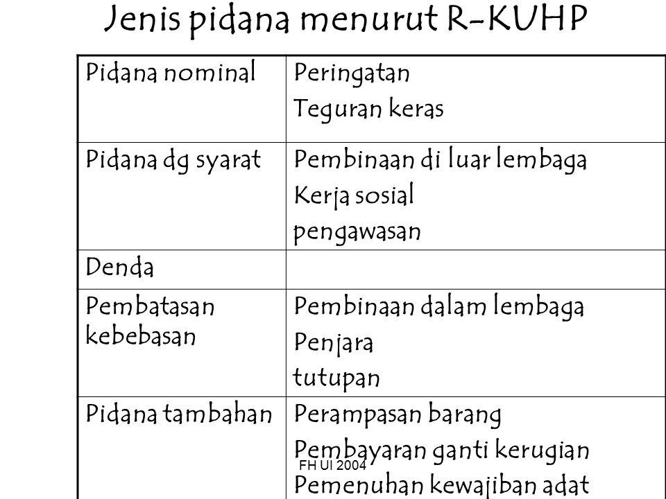 Jenis pidana menurut R-KUHP