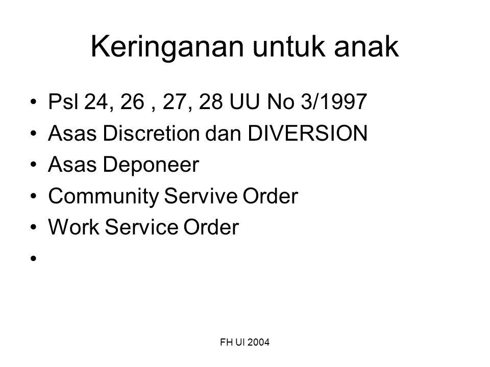 Keringanan untuk anak Psl 24, 26 , 27, 28 UU No 3/1997
