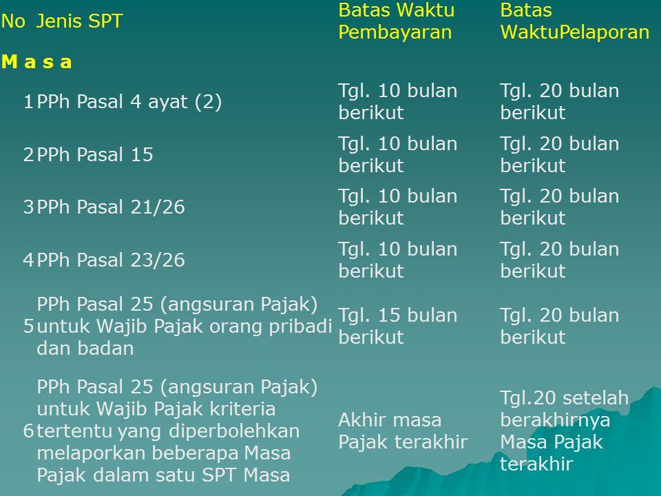 No Jenis SPT. Batas Waktu Pembayaran. Batas WaktuPelaporan. M a s a. 1. PPh Pasal 4 ayat (2) Tgl. 10 bulan berikut.