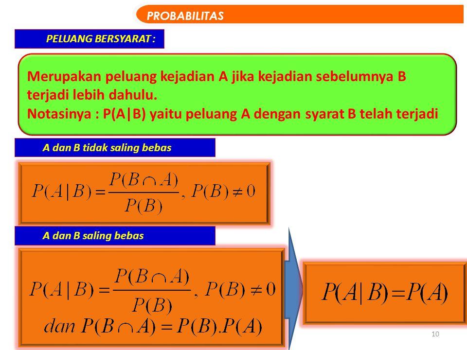Notasinya : P(A|B) yaitu peluang A dengan syarat B telah terjadi