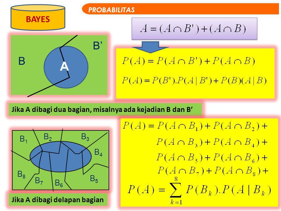 A B' B BAYES Jika A dibagi dua bagian, misalnya ada kejadian B dan B'