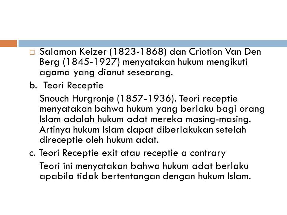 Salamon Keizer (1823-1868) dan Criotion Van Den Berg (1845-1927) menyatakan hukum mengikuti agama yang dianut seseorang.