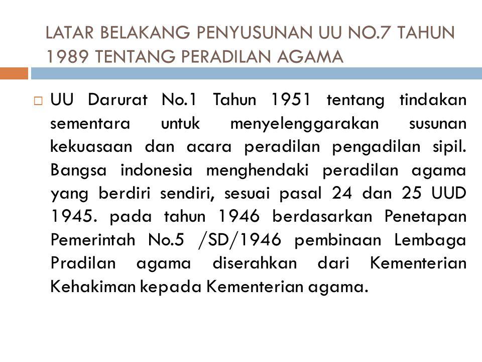 LATAR BELAKANG PENYUSUNAN UU NO.7 TAHUN 1989 TENTANG PERADILAN AGAMA