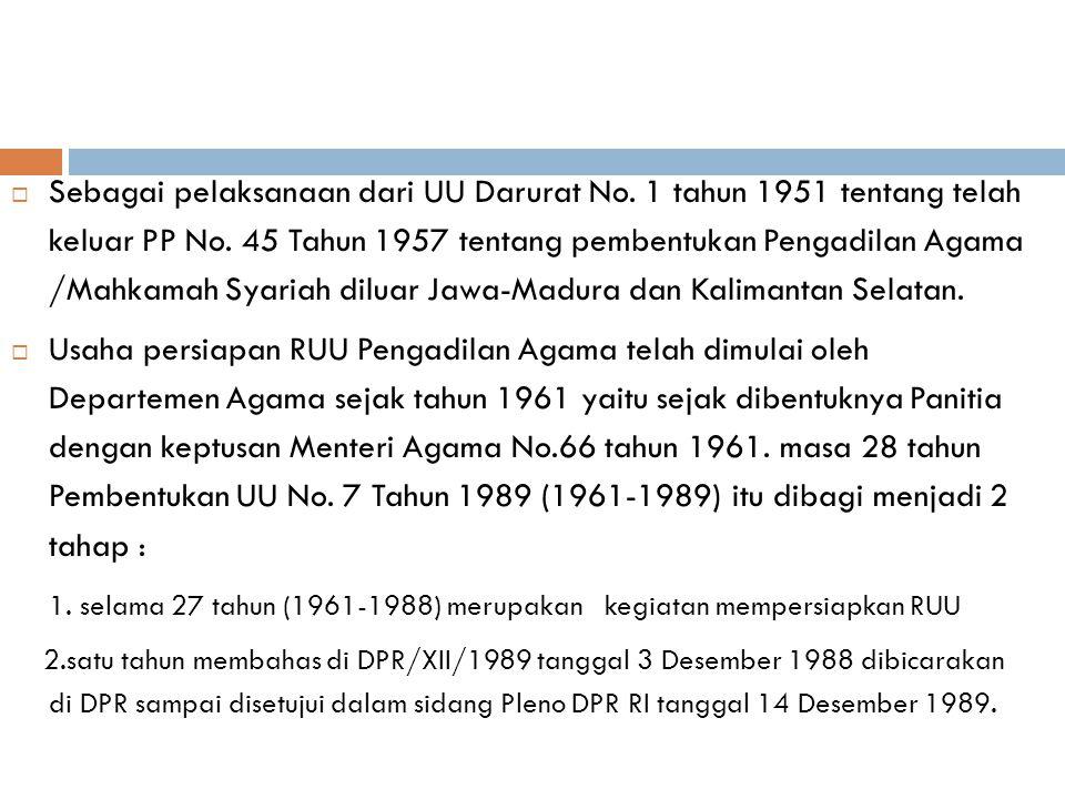 1. selama 27 tahun (1961-1988) merupakan kegiatan mempersiapkan RUU