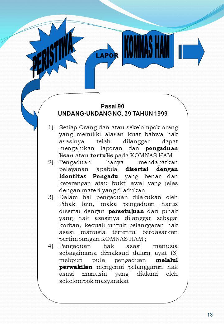 UNDANG-UNDANG NO. 39 TAHUN 1999