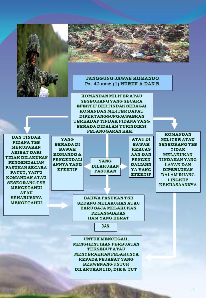 TANGGUNG JAWAB KOMANDO Ps. 42 ayat (1) HURUF A DAN B