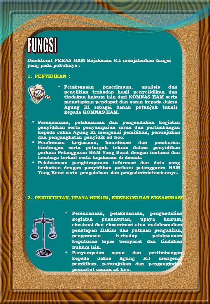 FUNGSI Direktorat PERAN HAM Kejaksaan R.I menjalankan fungsi yang pada pokoknya : 1. PENYIDIKAN :