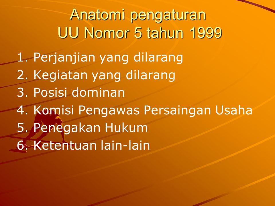 Anatomi pengaturan UU Nomor 5 tahun 1999
