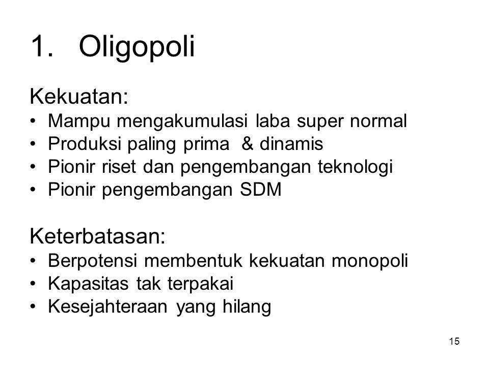 1. Oligopoli Kekuatan: Keterbatasan: