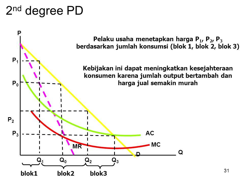 2nd degree PD P. Pelaku usaha menetapkan harga P1, P2, P3 berdasarkan jumlah konsumsi (blok 1, blok 2, blok 3)