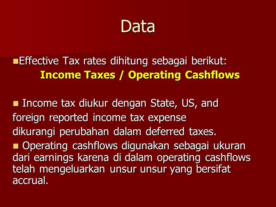 Data Effective Tax rates dihitung sebagai berikut: