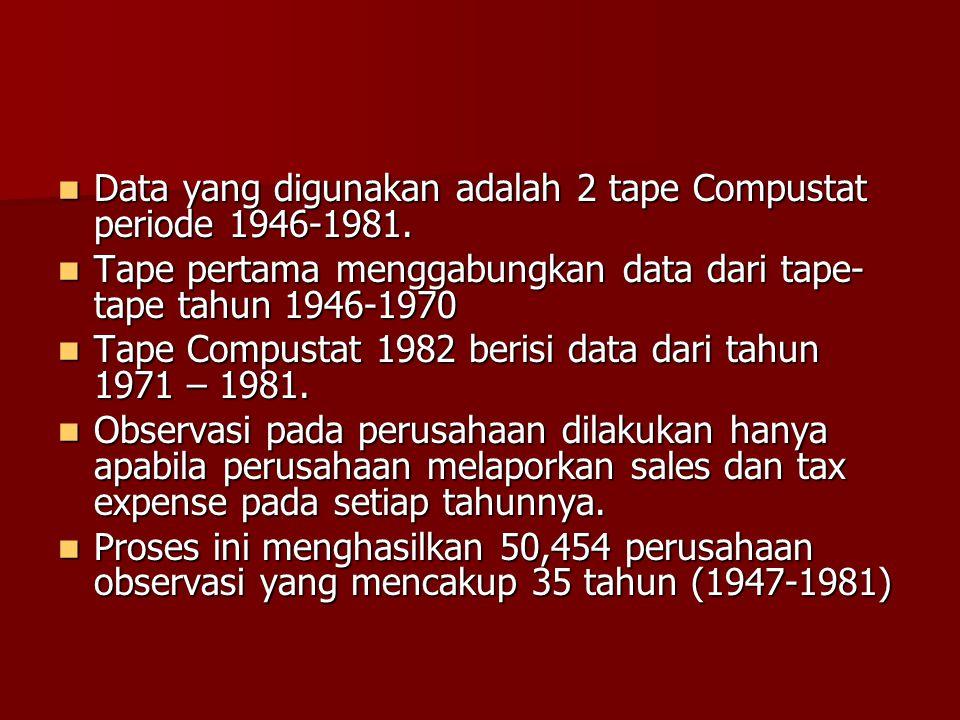 Data yang digunakan adalah 2 tape Compustat periode 1946-1981.