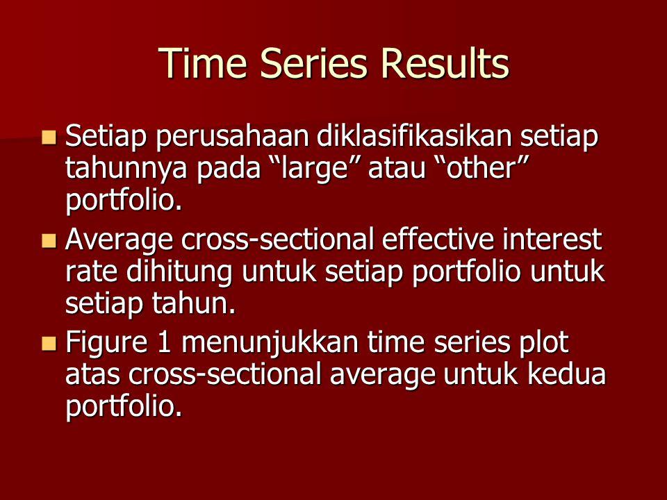Time Series Results Setiap perusahaan diklasifikasikan setiap tahunnya pada large atau other portfolio.