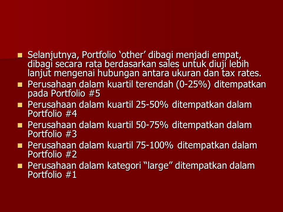 Selanjutnya, Portfolio 'other' dibagi menjadi empat, dibagi secara rata berdasarkan sales untuk diuji lebih lanjut mengenai hubungan antara ukuran dan tax rates.