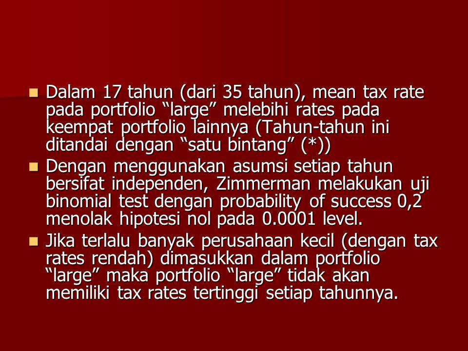 Dalam 17 tahun (dari 35 tahun), mean tax rate pada portfolio large melebihi rates pada keempat portfolio lainnya (Tahun-tahun ini ditandai dengan satu bintang (*))