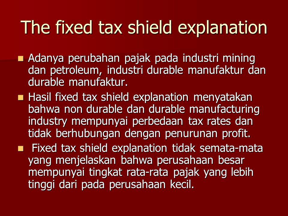The fixed tax shield explanation