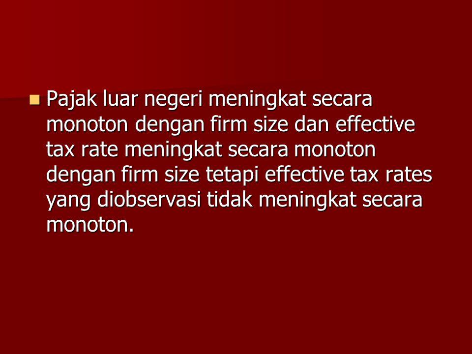 Pajak luar negeri meningkat secara monoton dengan firm size dan effective tax rate meningkat secara monoton dengan firm size tetapi effective tax rates yang diobservasi tidak meningkat secara monoton.