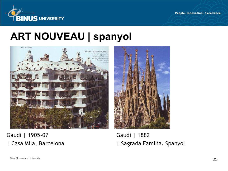 ART NOUVEAU | spanyol Gaudi | 1905-07 | Casa Mila, Barcelona