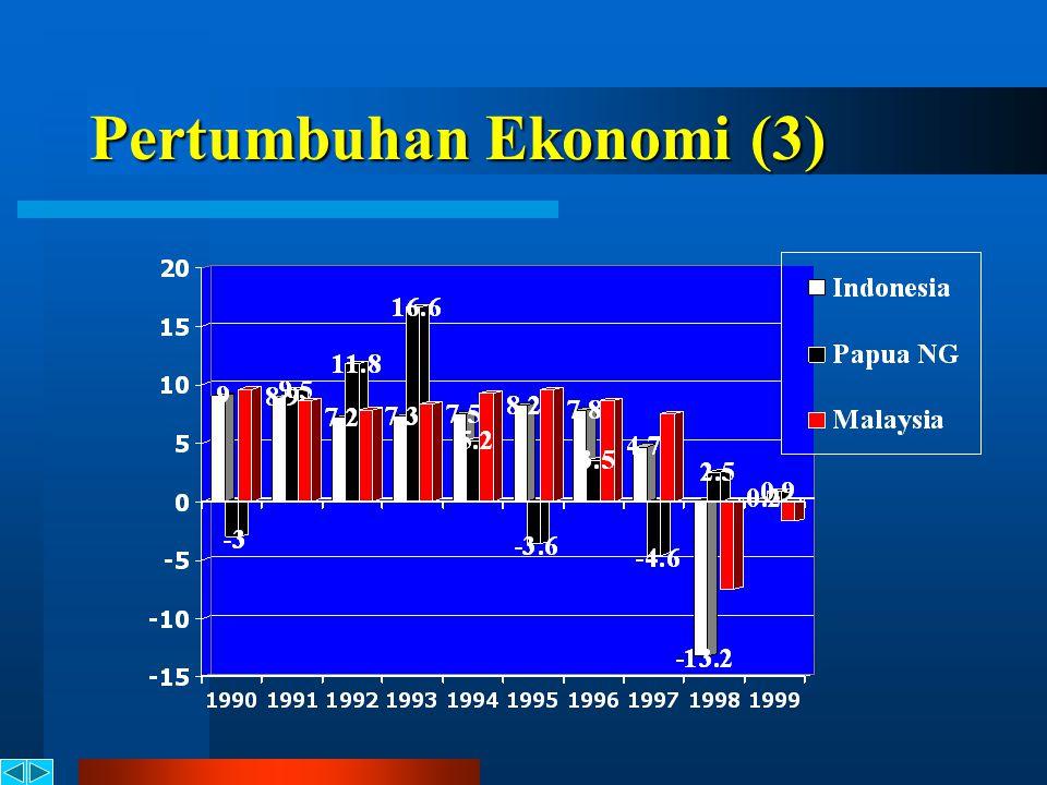 Pertumbuhan Ekonomi (3)