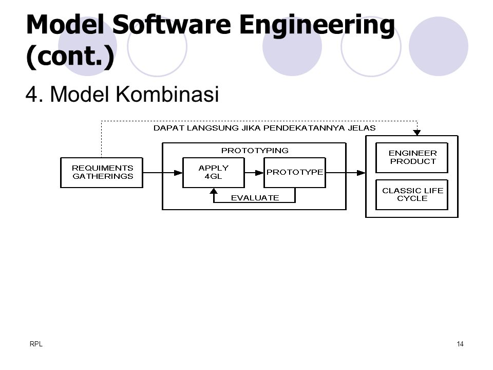 Model Software Engineering (cont.)