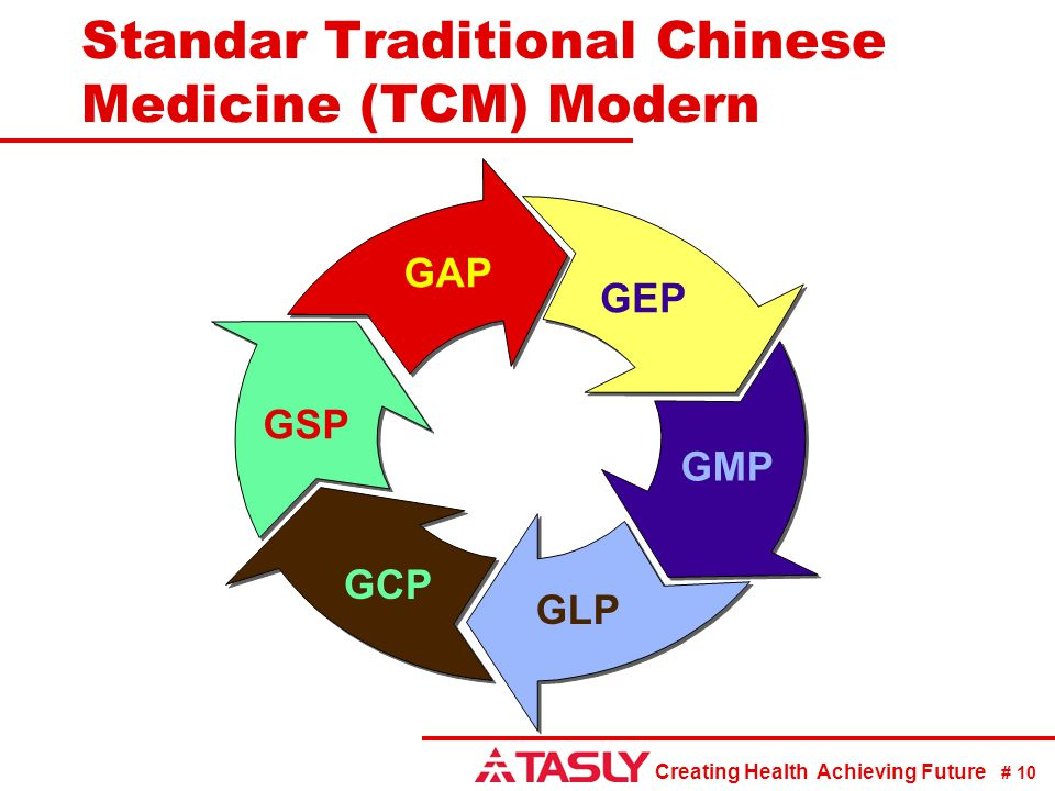 Standar Traditional Chinese Medicine (TCM) Modern