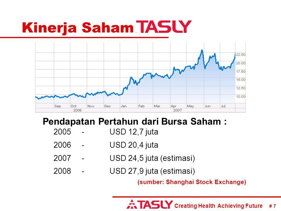 Kinerja Saham Pendapatan Pertahun dari Bursa Saham :