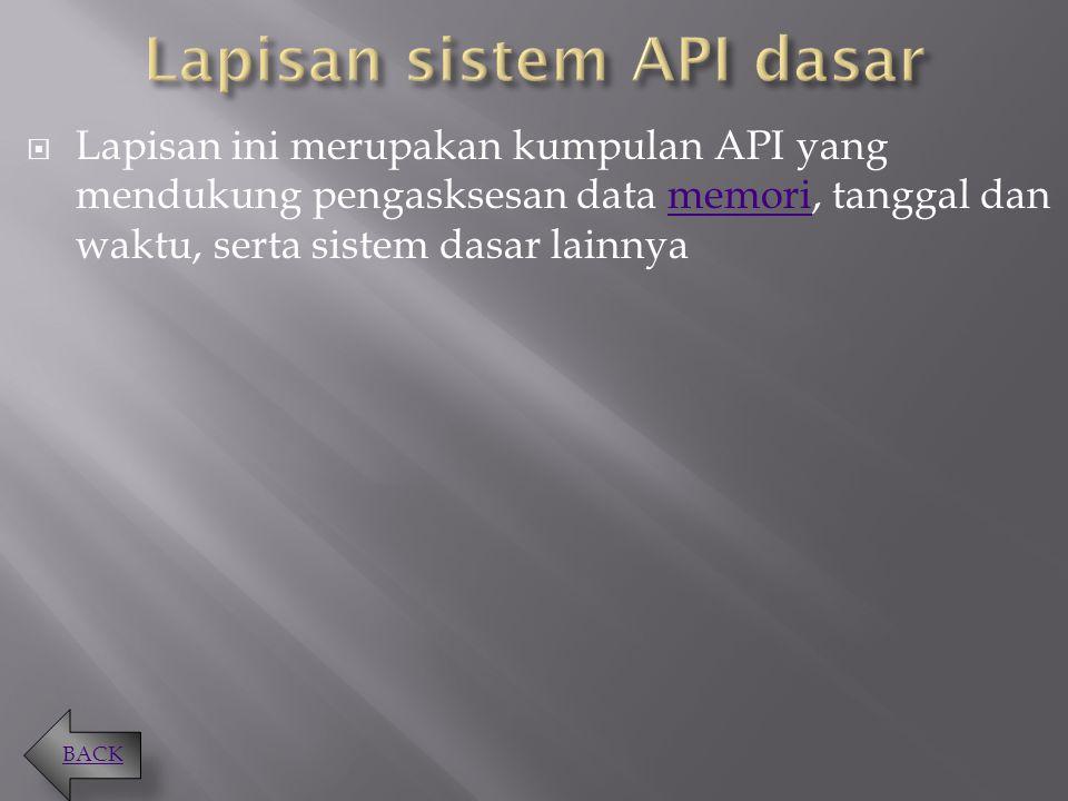 Lapisan sistem API dasar