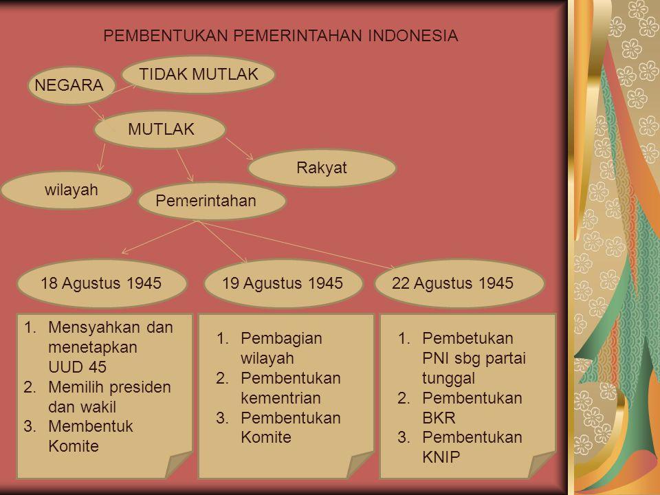 PEMBENTUKAN PEMERINTAHAN INDONESIA