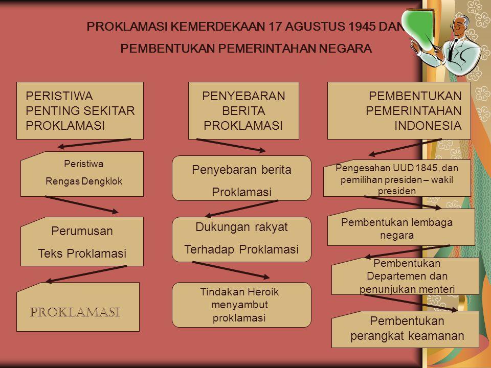 PROKLAMASI KEMERDEKAAN 17 AGUSTUS 1945 DAN