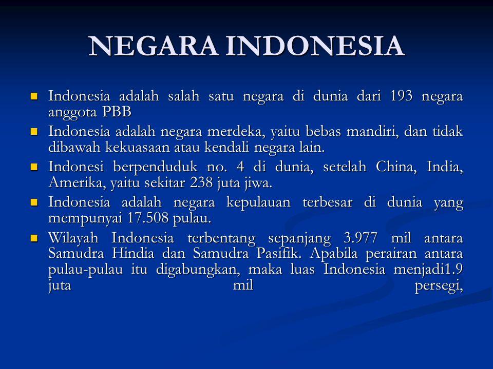 NEGARA INDONESIA Indonesia adalah salah satu negara di dunia dari 193 negara anggota PBB.