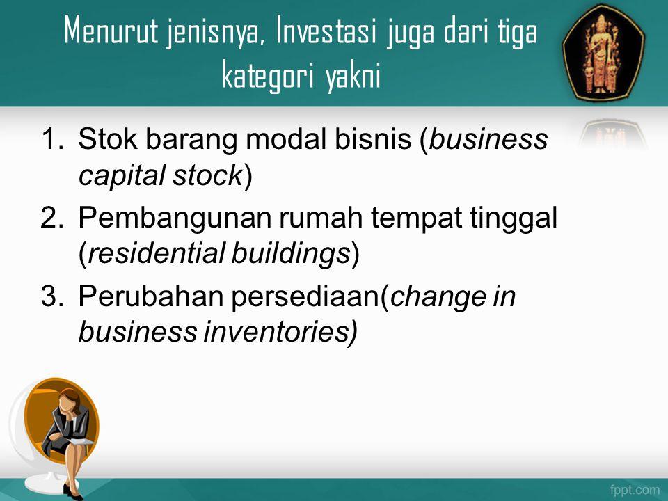 Menurut jenisnya, Investasi juga dari tiga kategori yakni