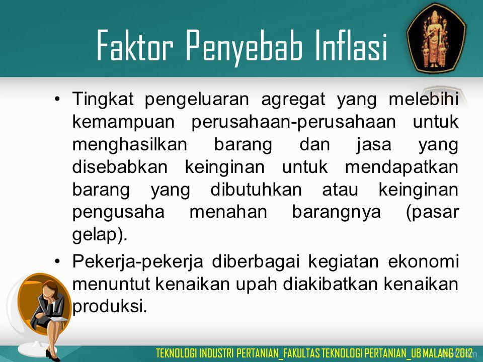 Faktor Penyebab Inflasi
