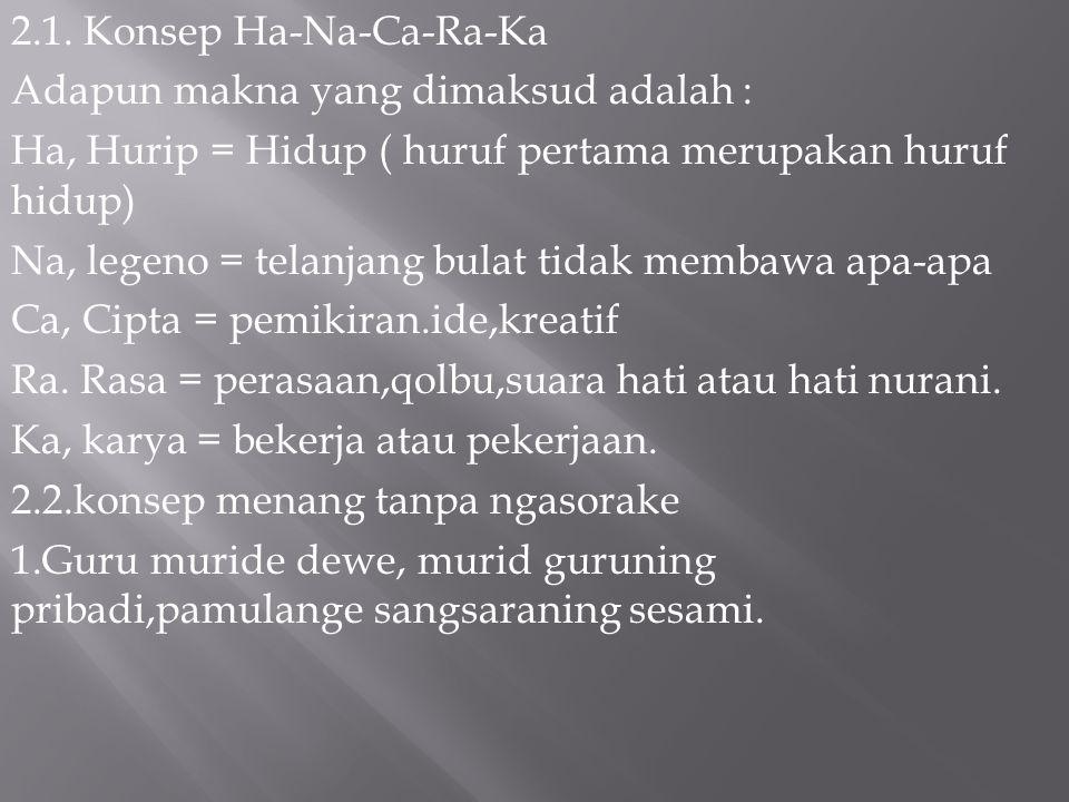 2.1. Konsep Ha-Na-Ca-Ra-Ka
