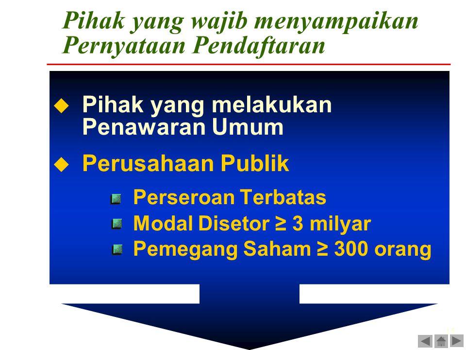 Pihak yang wajib menyampaikan Pernyataan Pendaftaran