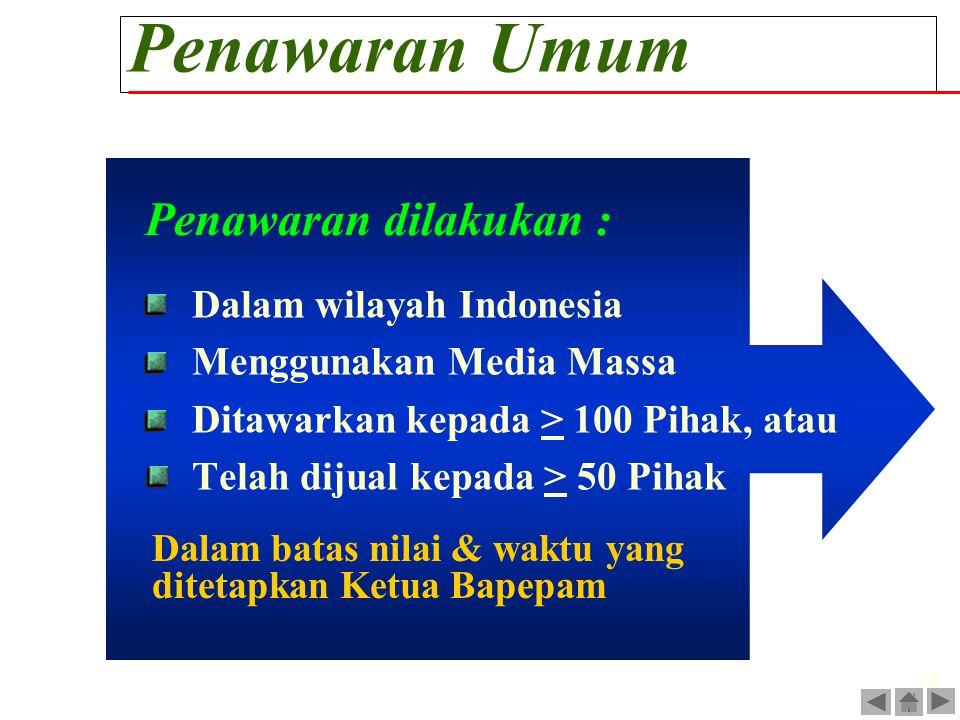 Penawaran Umum Penawaran dilakukan : Dalam wilayah Indonesia